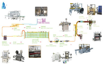 Filling Production Line on sales - Quality Filling Production Line